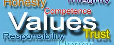Work Values to Live By | NW Contract Services